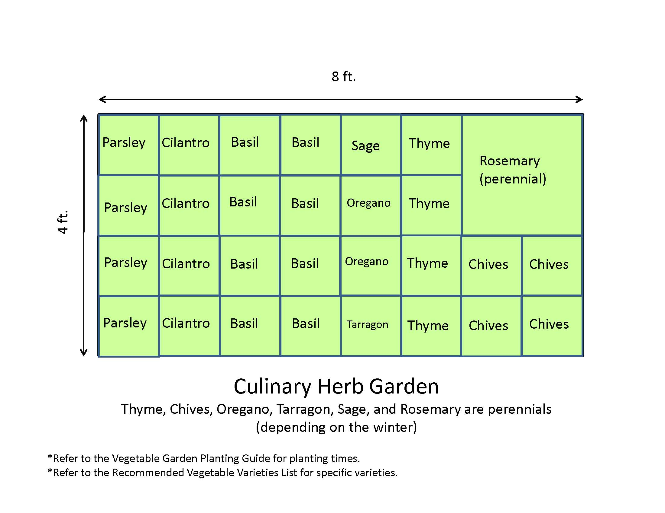 Herb Garden Layout Ideas backyard vegetable garden designs If