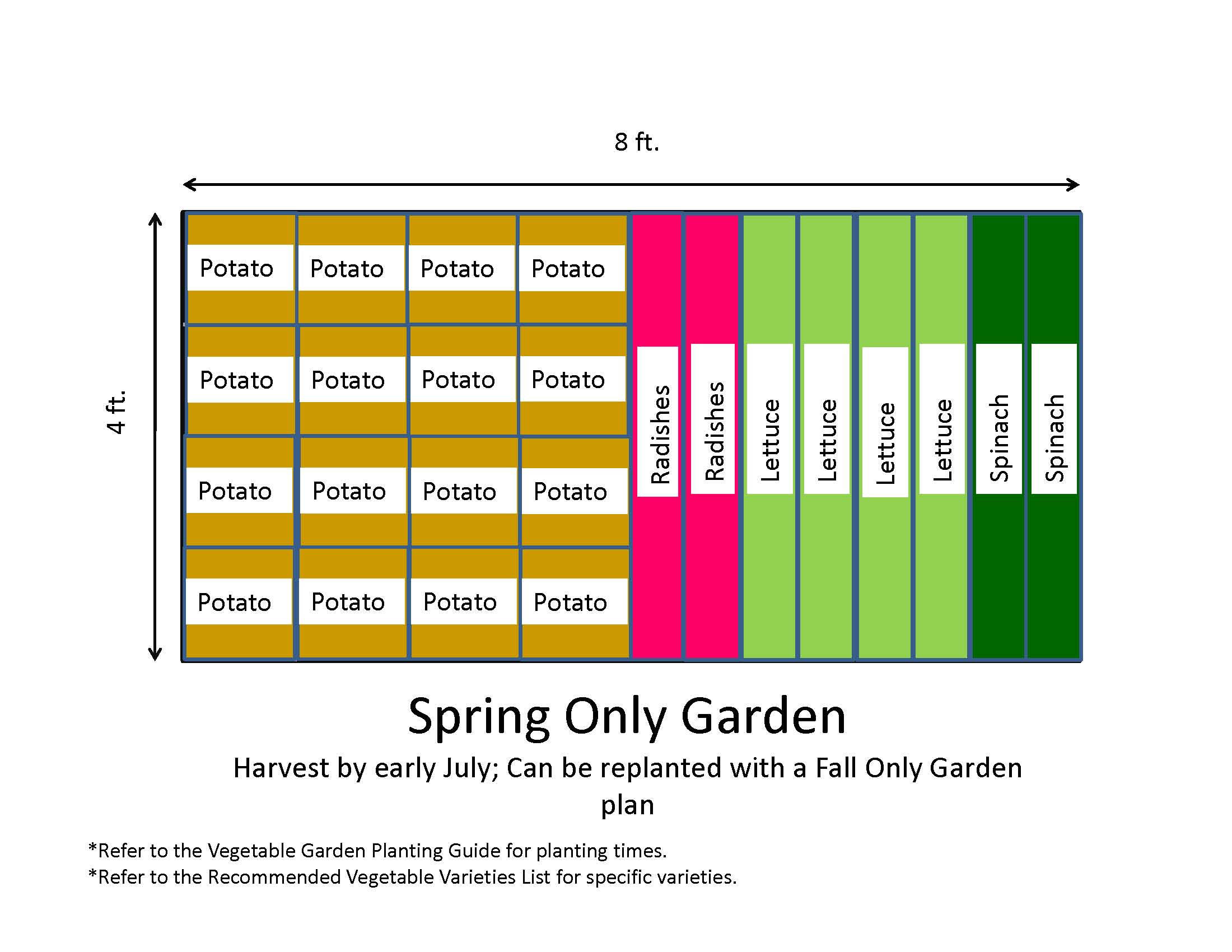 Vegetable garden layout map pdf for Garden design map