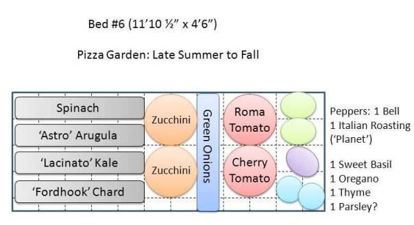 Pizza Garden Fall