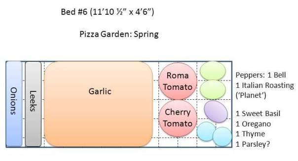 Pizza Garden Spring